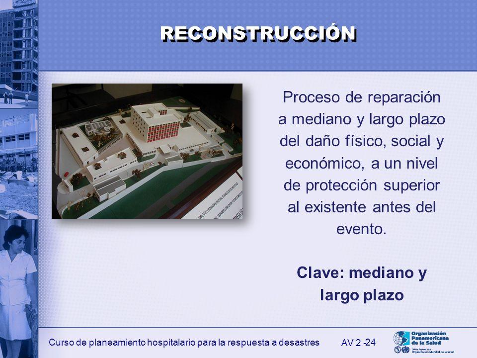 Curso de planeamiento hospitalario para la respuesta a desastres 24 Proceso de reparación a mediano y largo plazo del daño físico, social y económico,