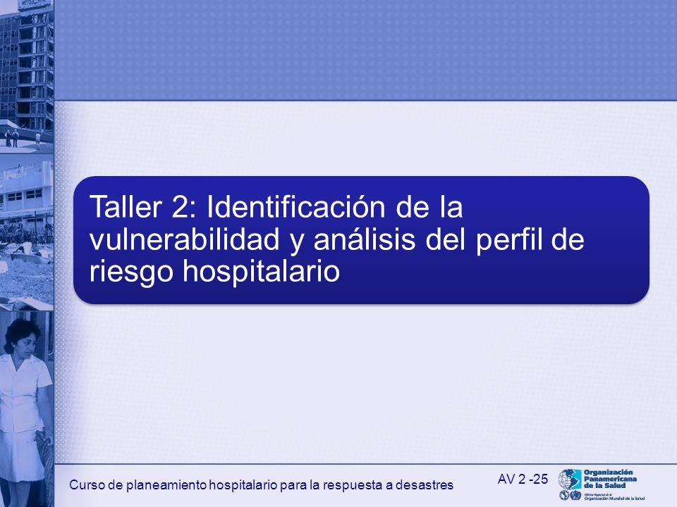 Curso de planeamiento hospitalario para la respuesta a desastres Taller 2: Identificación de la vulnerabilidad y análisis del perfil de riesgo hospita