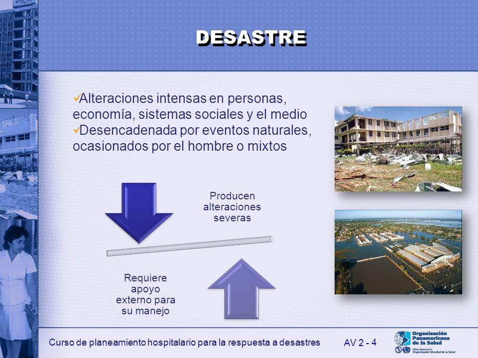 Curso de planeamiento hospitalario para la respuesta a desastres DIFERENCIAS ENTRE LAS EMERGENCIAS Y LOS DESASTRES CARACTERÍSTICASEMERGENCIASDESASTRES Capacidad localAdecuadaLimitada Alteración de la estructura social LeveSevera Daños a la infraestructuraLevesSeveros Número de afectadosLimitadoMasivo Afectación al proceso de desarrollo de las localidades LeveSevera Pérdidas patrimonialesLeves a moderadasSeveras Afectación de servicios básicos Leve a moderadaSevera Necesidad de apoyo externo InfrecuenteFrecuente AV 2 -5