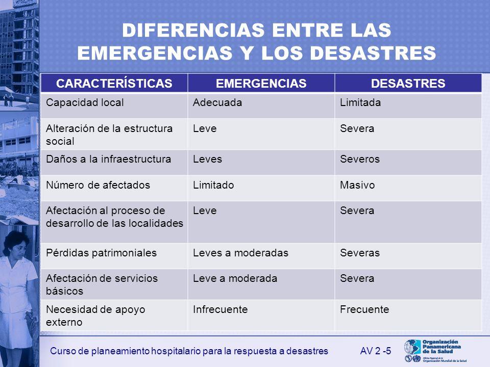 Curso de planeamiento hospitalario para la respuesta a desastres DIFERENCIAS ENTRE LAS EMERGENCIAS Y LOS DESASTRES CARACTERÍSTICASEMERGENCIASDESASTRES