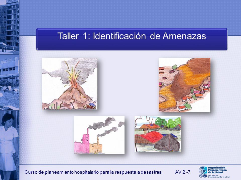 Curso de planeamiento hospitalario para la respuesta a desastres 18 Evita o impide la ocurrencia de daños AV 2 - PREVENCIÓN Reubicación