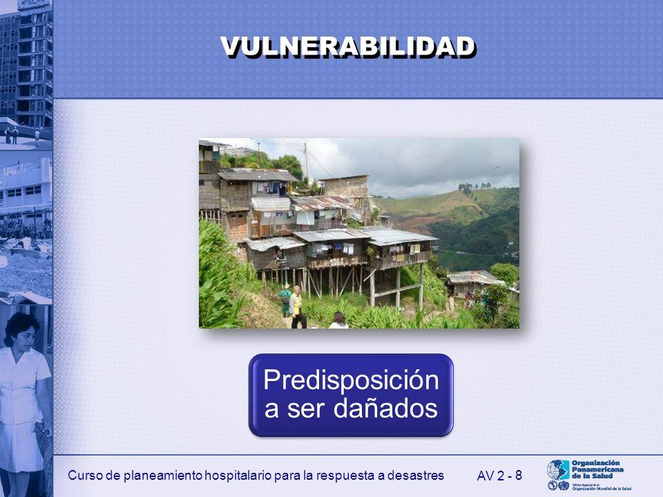 Curso de planeamiento hospitalario para la respuesta a desastres 8 Predisposición a ser dañados AV 2 - VULNERABILIDAD