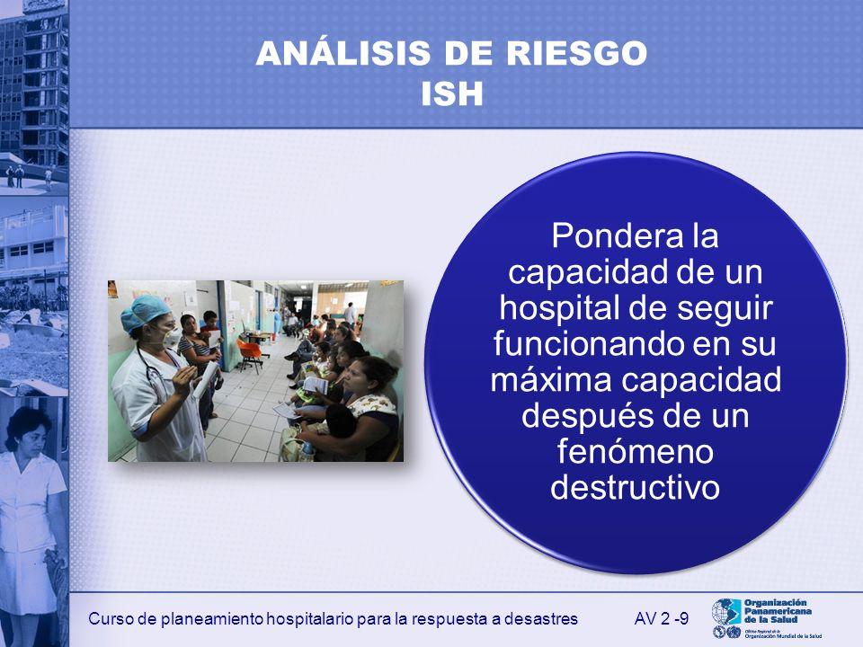 Curso de planeamiento hospitalario para la respuesta a desastres ANÁLISIS DE RIESGO ISH Pondera la capacidad de un hospital de seguir funcionando en s
