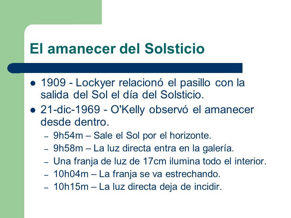 El amanecer del Solsticio 1909 - Lockyer relacionó el pasillo con la salida del Sol el día del Solsticio. 21-dic-1969 - O'Kelly observó el amanecer de