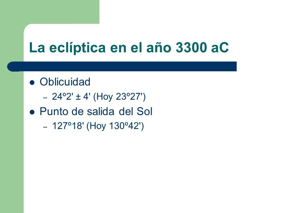 La eclíptica en el año 3300 aC Oblicuidad – 24º2' ± 4' (Hoy 23º27') Punto de salida del Sol – 127º18' (Hoy 130º42')