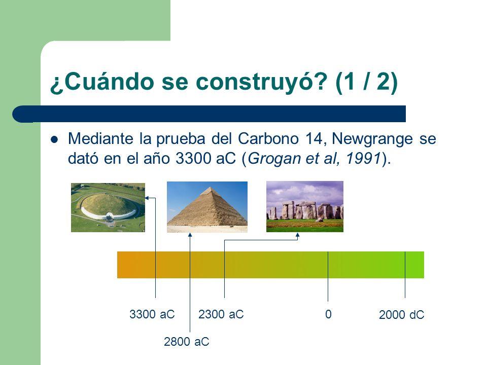 ¿Cuándo se construyó? (1 / 2) Mediante la prueba del Carbono 14, Newgrange se dató en el año 3300 aC (Grogan et al, 1991). 03300 aC 2800 aC 2300 aC 20
