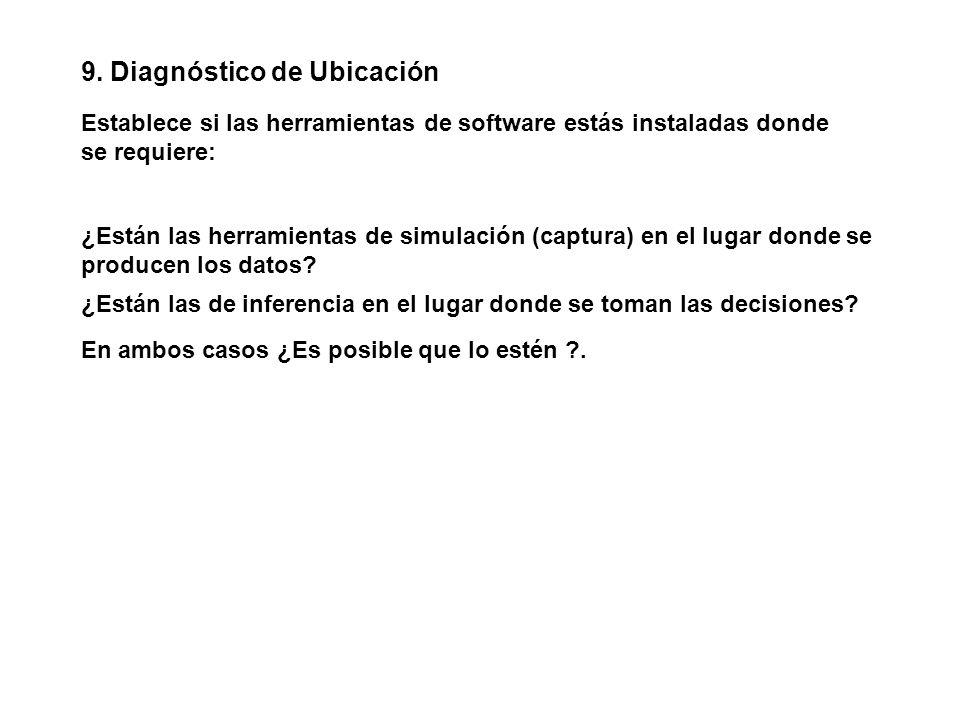 9. Diagnóstico de Ubicación Establece si las herramientas de software estás instaladas donde se requiere: ¿Están las herramientas de simulación (captu