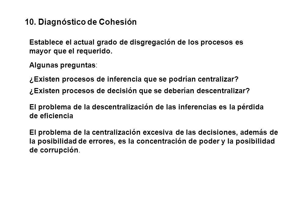10. Diagnóstico de Cohesión Establece el actual grado de disgregación de los procesos es mayor que el requerido. ¿Existen procesos de inferencia que s