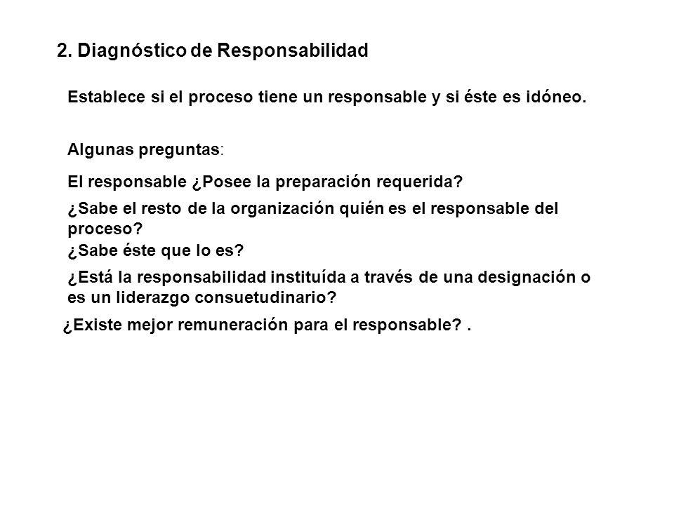2. Diagnóstico de Responsabilidad Establece si el proceso tiene un responsable y si éste es idóneo. El responsable ¿Posee la preparación requerida? ¿S