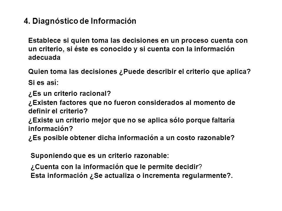 4. Diagnóstico de Información Establece si quien toma las decisiones en un proceso cuenta con un criterio, si éste es conocido y si cuenta con la info