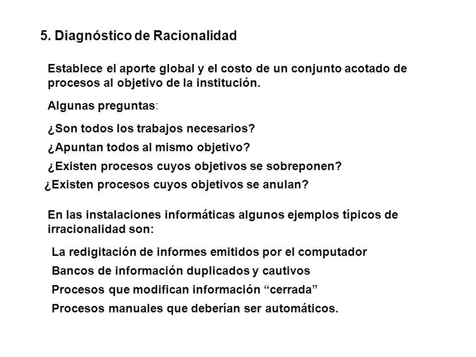 5. Diagnóstico de Racionalidad Establece el aporte global y el costo de un conjunto acotado de procesos al objetivo de la institución. ¿Son todos los