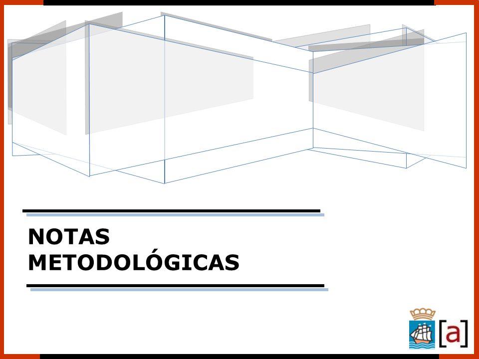 FICHA TÉCNICA (RESUMEN) Uniberso: Ciudadanos y ciudadanas mayores de 15 años que residen en Donostia (161.934 vecinos y vecinas).