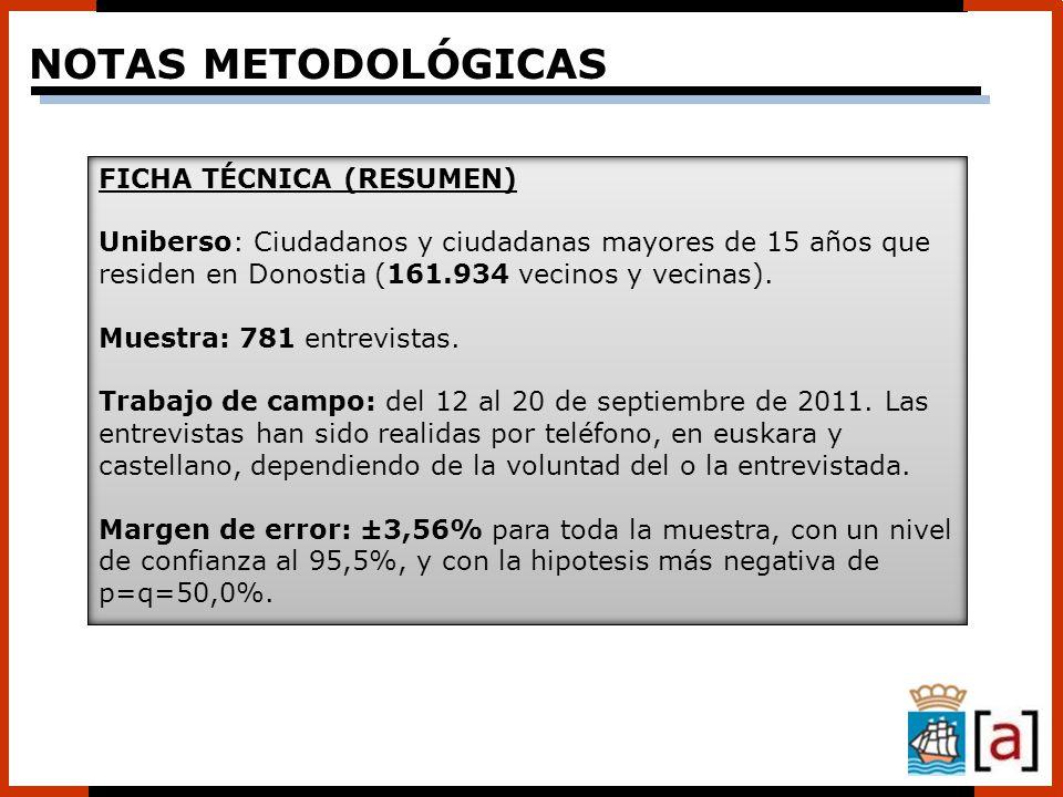 El 42,3 % de la ciudadanía de Donostia cree que la situación económica del ayuntamiento es mala o muy mala.
