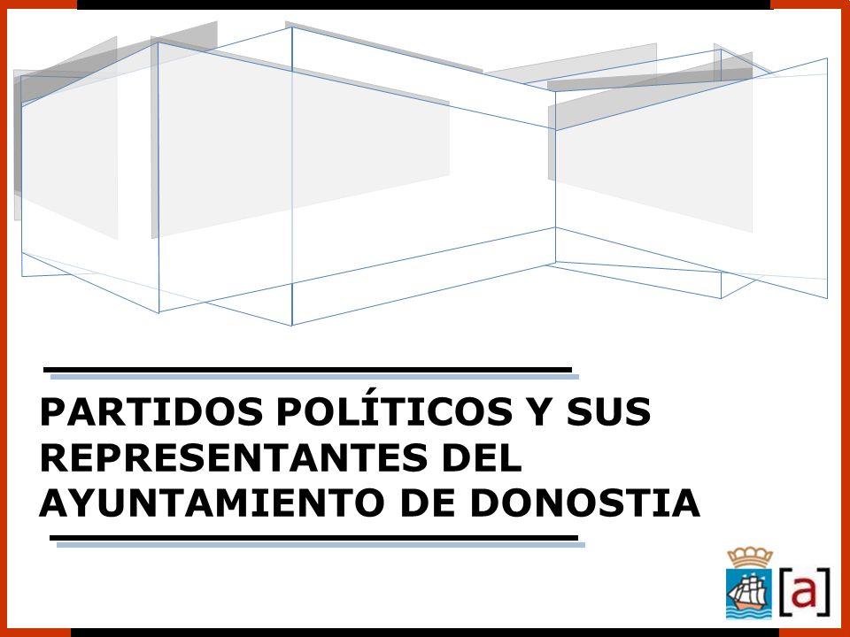 PARTIDOS POLÍTICOS Y SUS REPRESENTANTES DEL AYUNTAMIENTO DE DONOSTIA