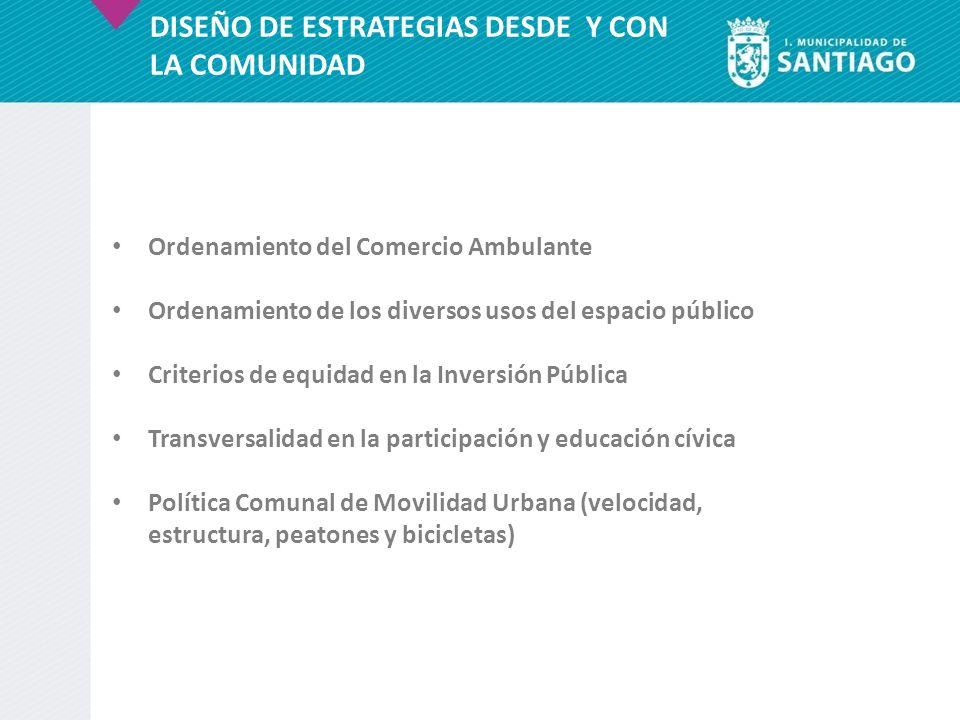 Ordenamiento del Comercio Ambulante Ordenamiento de los diversos usos del espacio público Criterios de equidad en la Inversión Pública Transversalidad