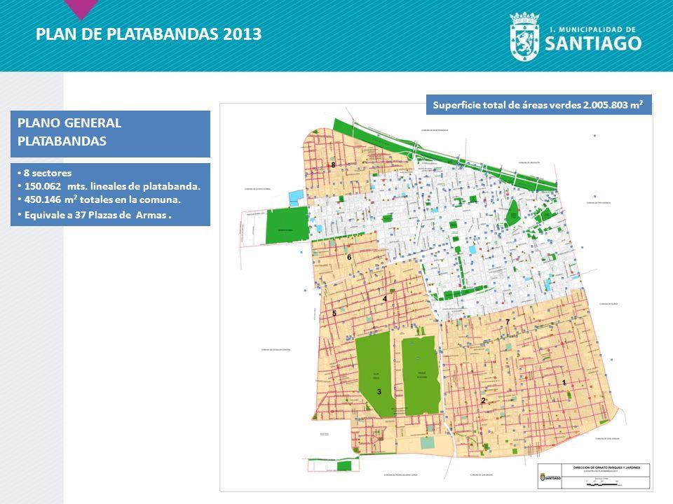 PLAN DE PLATABANDAS 2013 PLANO GENERAL PLATABANDAS 8 sectores 150.062 mts. lineales de platabanda. 450.146 m² totales en la comuna. Equivale a 37 Plaz