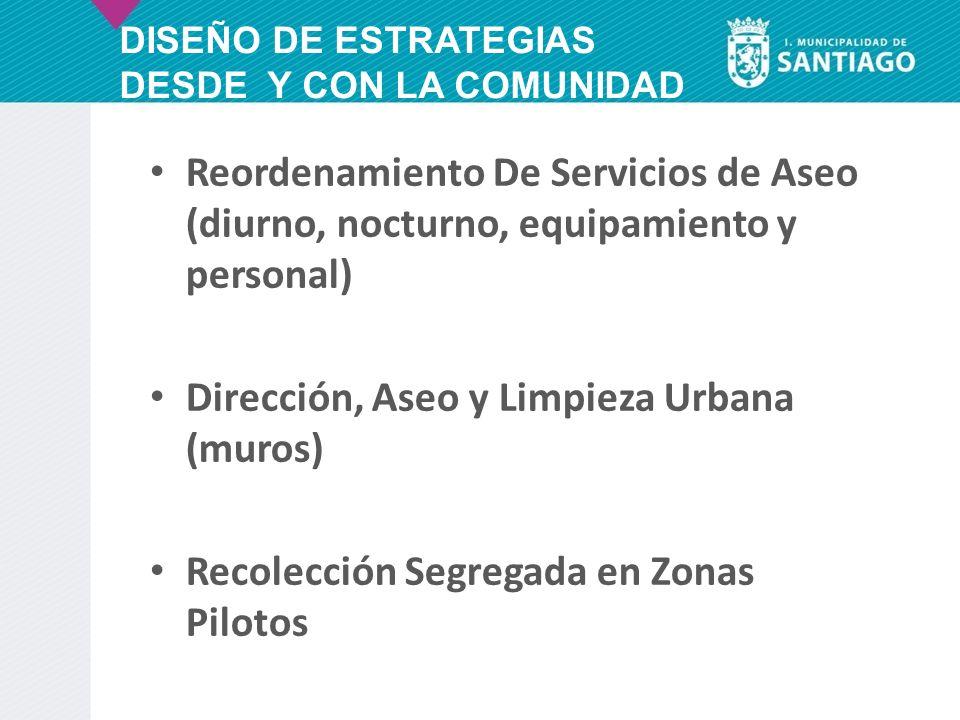 Reordenamiento De Servicios de Aseo (diurno, nocturno, equipamiento y personal) Dirección, Aseo y Limpieza Urbana (muros) Recolección Segregada en Zon
