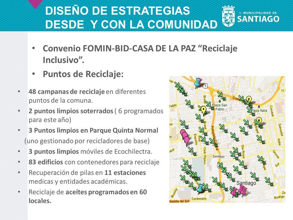 Convenio FOMIN-BID-CASA DE LA PAZ Reciclaje Inclusivo. Puntos de Reciclaje: