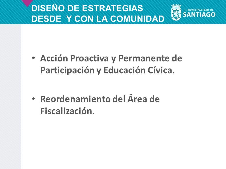 Acción Proactiva y Permanente de Participación y Educación Cívica. Reordenamiento del Área de Fiscalización.