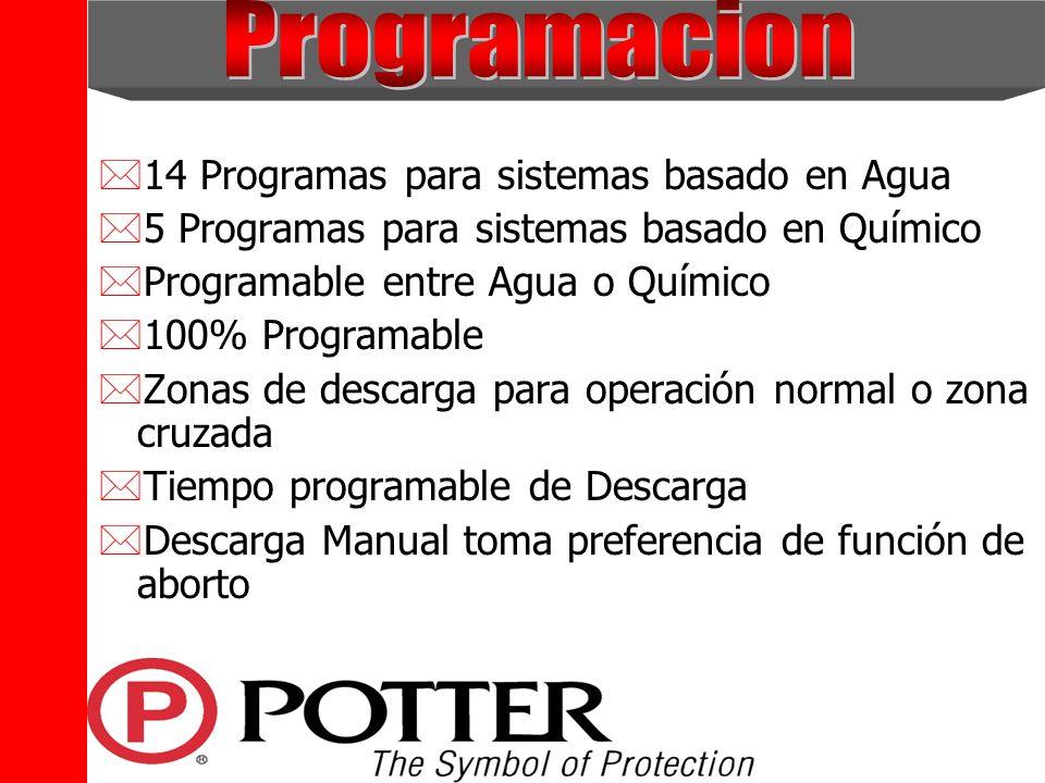 The Symbol of Protection *14 Programas para sistemas basado en Agua *5 Programas para sistemas basado en Químico *Programable entre Agua o Químico *10