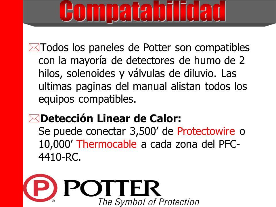 The Symbol of Protection *Todos los paneles de Potter son compatibles con la mayoría de detectores de humo de 2 hilos, solenoides y válvulas de diluvi