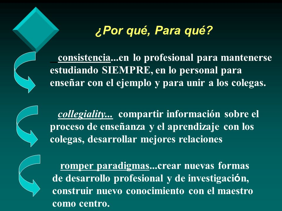 ¿Por qué, Para qué? consistencia...en lo profesional para mantenerse estudiando SIEMPRE, en lo personal para enseñar con el ejemplo y para unir a los