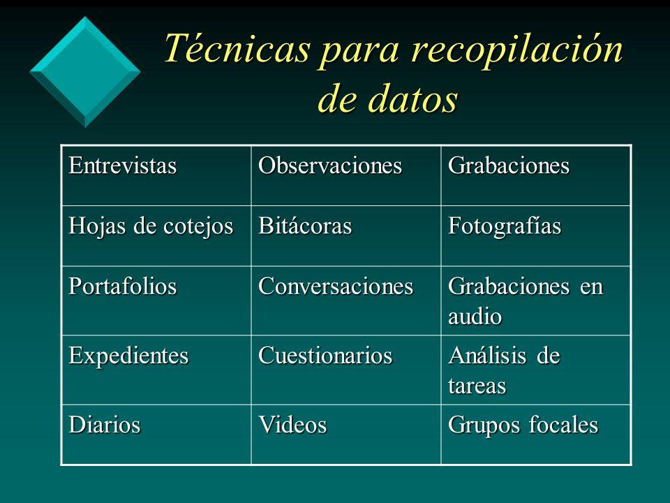 Técnicas para recopilación de datos Técnicas para recopilación de datos EntrevistasObservacionesGrabaciones Hojas de cotejos BitácorasFotografías Port