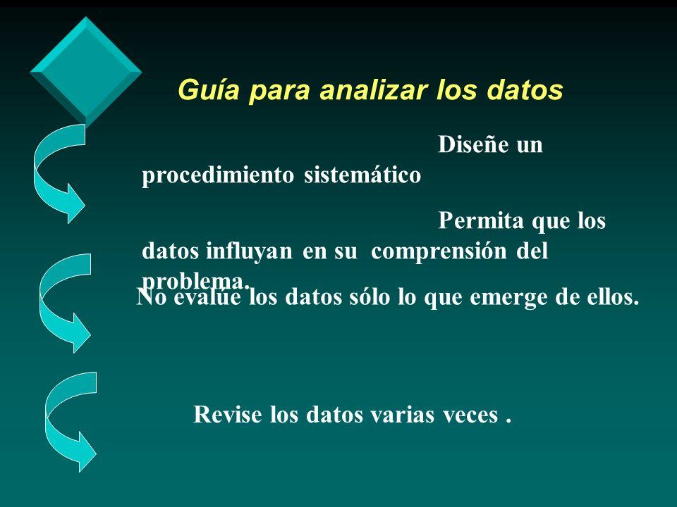 Guía para analizar los datos Diseñe un procedimiento sistemático Permita que los datos influyan en su comprensión del problema. No evalúe los datos só