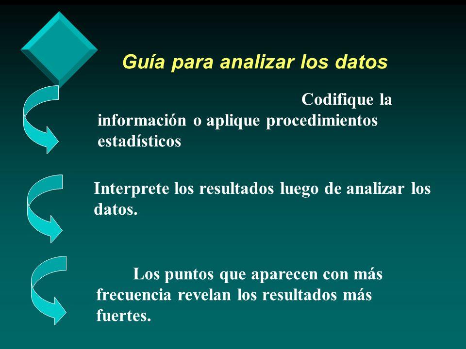 Guía para analizar los datos Codifique la información o aplique procedimientos estadísticos Interprete los resultados luego de analizar los datos. Los