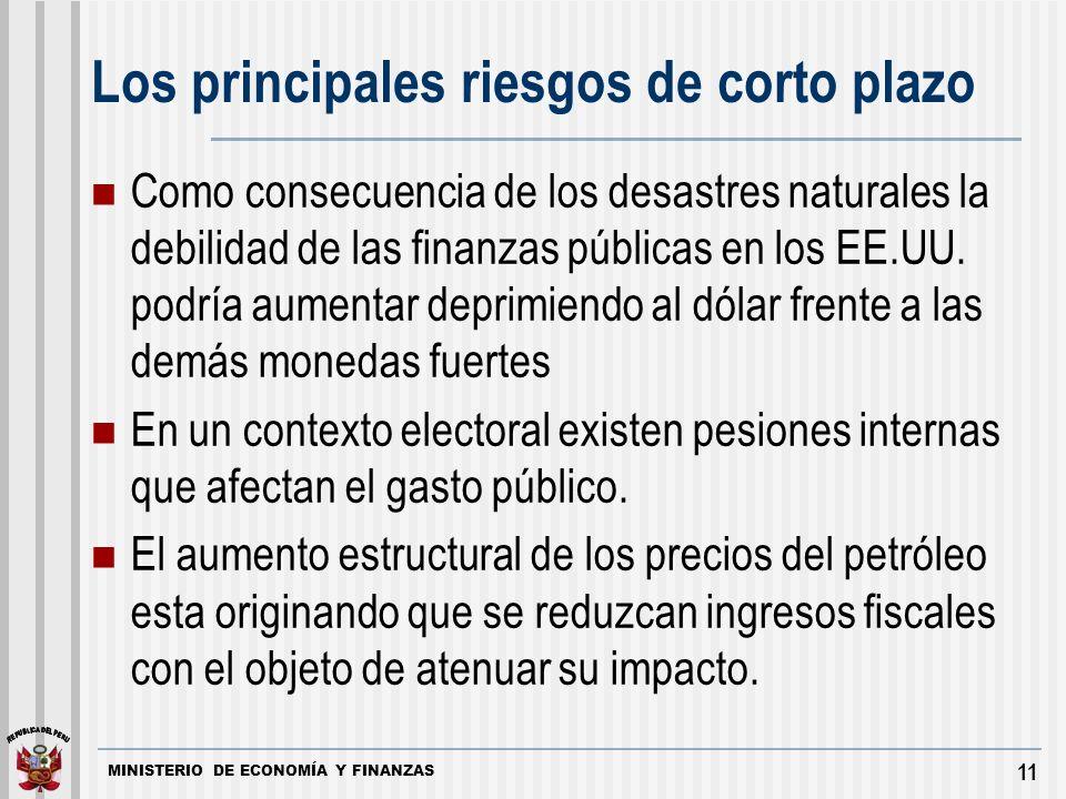 MINISTERIO DE ECONOMÍA Y FINANZAS 11 Los principales riesgos de corto plazo Como consecuencia de los desastres naturales la debilidad de las finanzas públicas en los EE.UU.