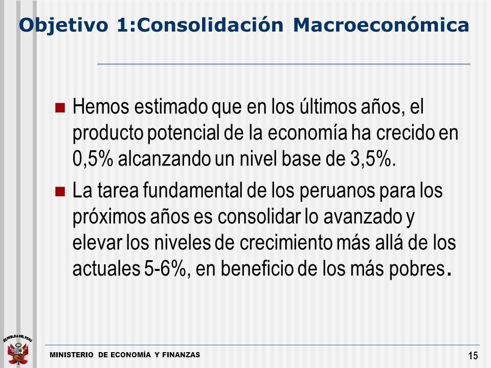 MINISTERIO DE ECONOMÍA Y FINANZAS 15 Hemos estimado que en los últimos años, el producto potencial de la economía ha crecido en 0,5% alcanzando un nivel base de 3,5%.