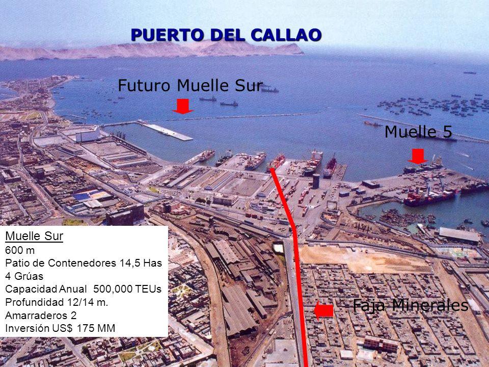 MINISTERIO DE ECONOMÍA Y FINANZAS 19 PUERTO DEL CALLAO Futuro Muelle Sur Muelle 5 Muelle Sur 600 m Patio de Contenedores 14,5 Has 4 Grúas Capacidad Anual 500,000 TEUs Profundidad 12/14 m.