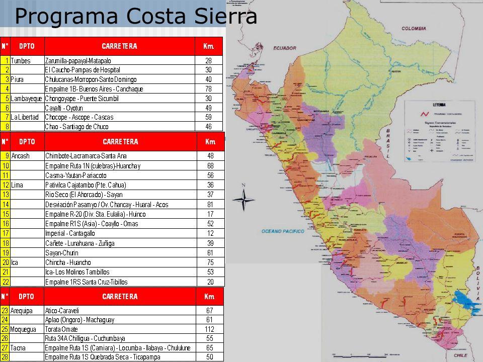 Programa Costa Sierra