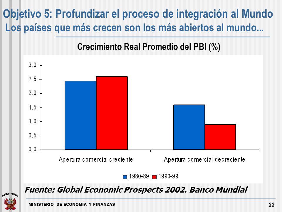 MINISTERIO DE ECONOMÍA Y FINANZAS 22 Objetivo 5: Profundizar el proceso de integración al Mundo Los países que más crecen son los más abiertos al mundo...