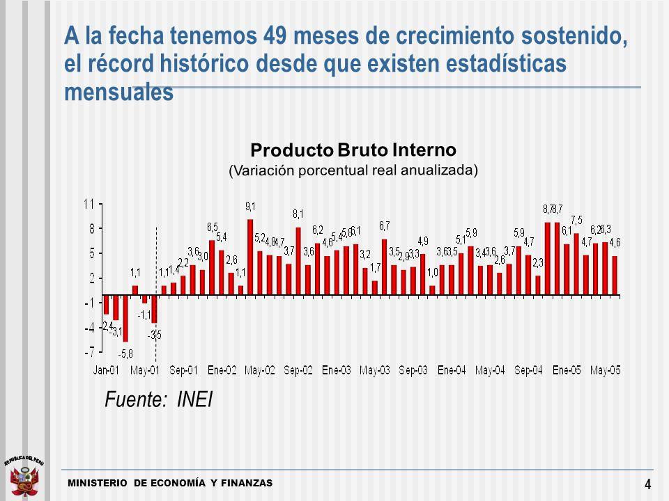 MINISTERIO DE ECONOMÍA Y FINANZAS 4 A la fecha tenemos 49 meses de crecimiento sostenido, el récord histórico desde que existen estadísticas mensuales Producto Bruto Interno (Variación porcentual real anualizada) Fuente: INEI