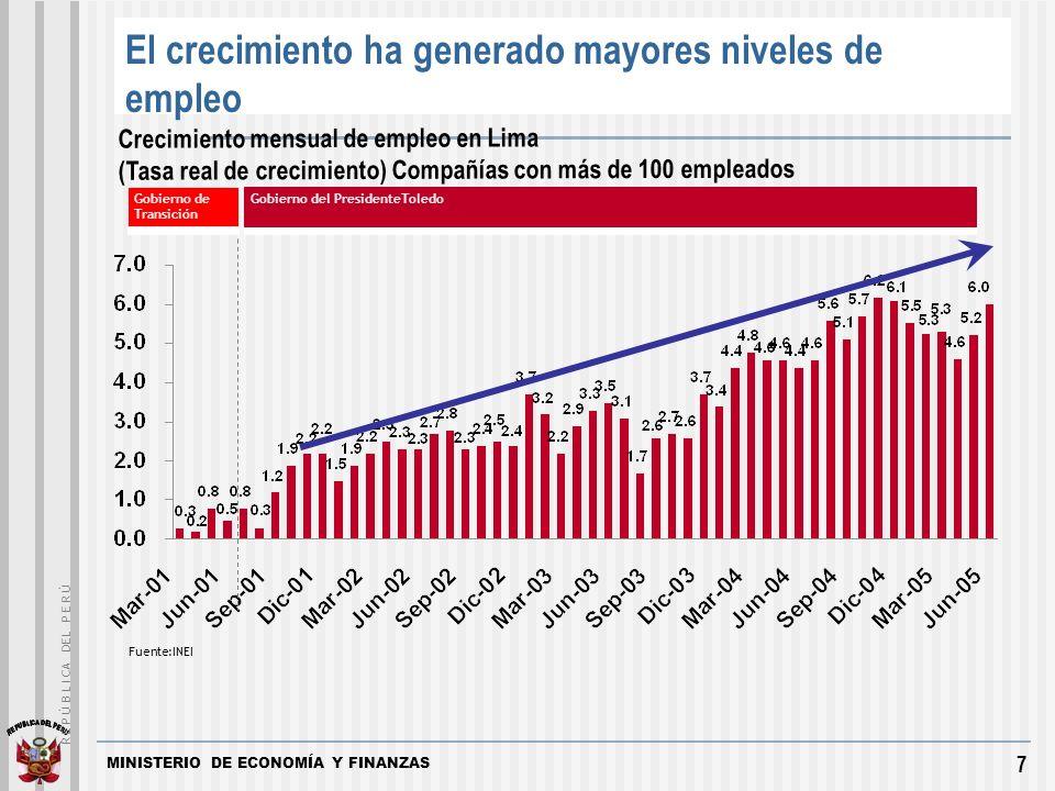 MINISTERIO DE ECONOMÍA Y FINANZAS 18 Objetivo 3: Promoción de la inversión privada Programa 2005 - 2006