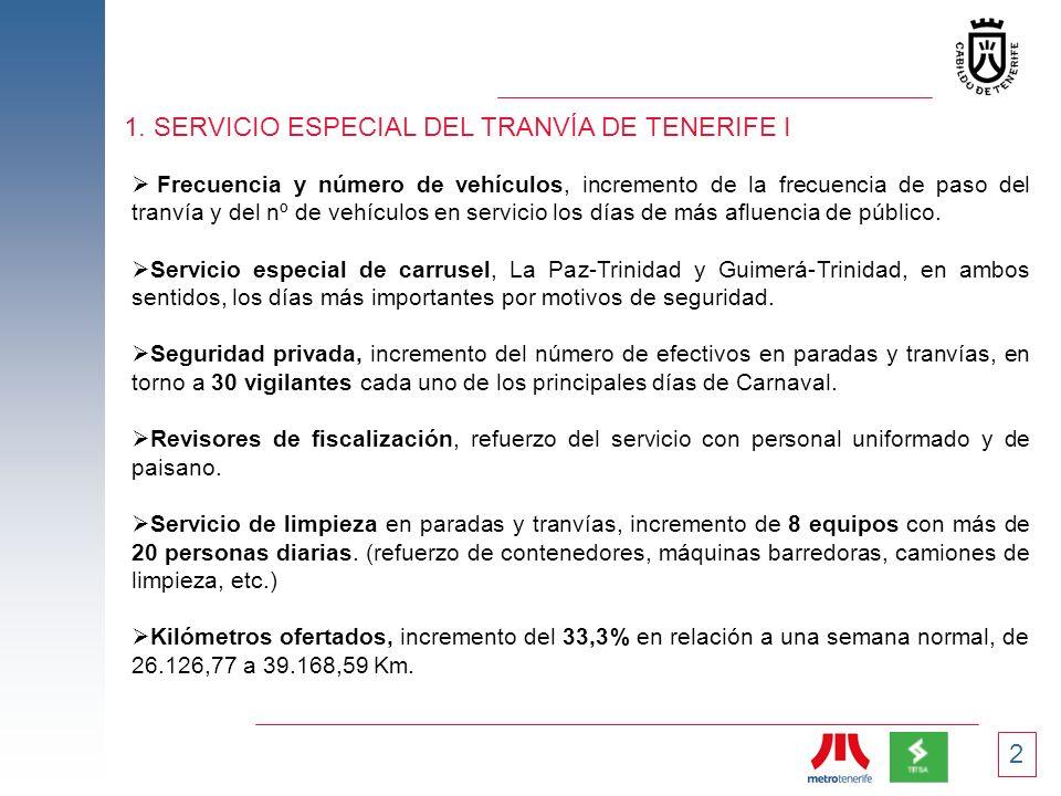 2 1. SERVICIO ESPECIAL DEL TRANVÍA DE TENERIFE I Frecuencia y número de vehículos, incremento de la frecuencia de paso del tranvía y del nº de vehícul