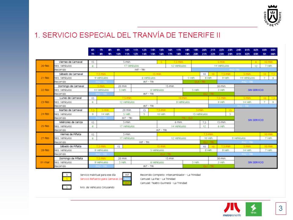 3 1. SERVICIO ESPECIAL DEL TRANVÍA DE TENERIFE II