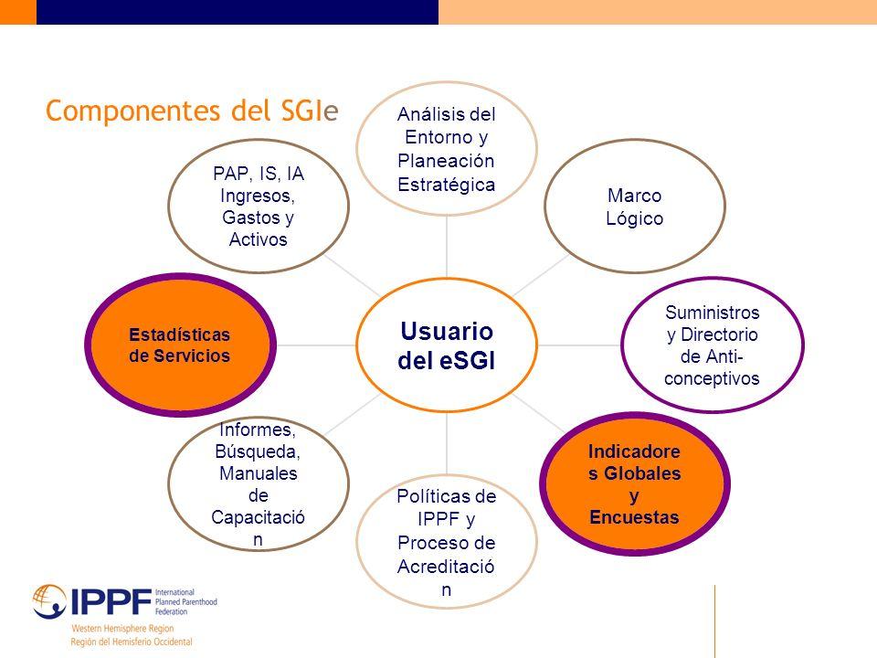 Componentes del SGIe
