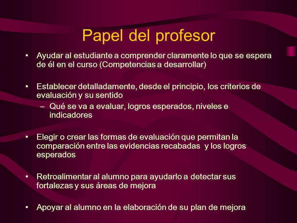 Papel del profesor Ayudar al estudiante a comprender claramente lo que se espera de él en el curso (Competencias a desarrollar) Establecer detalladame