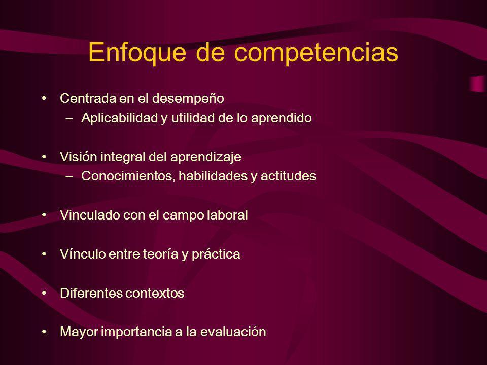 Enfoque de competencias Centrada en el desempeño –Aplicabilidad y utilidad de lo aprendido Visión integral del aprendizaje –Conocimientos, habilidades