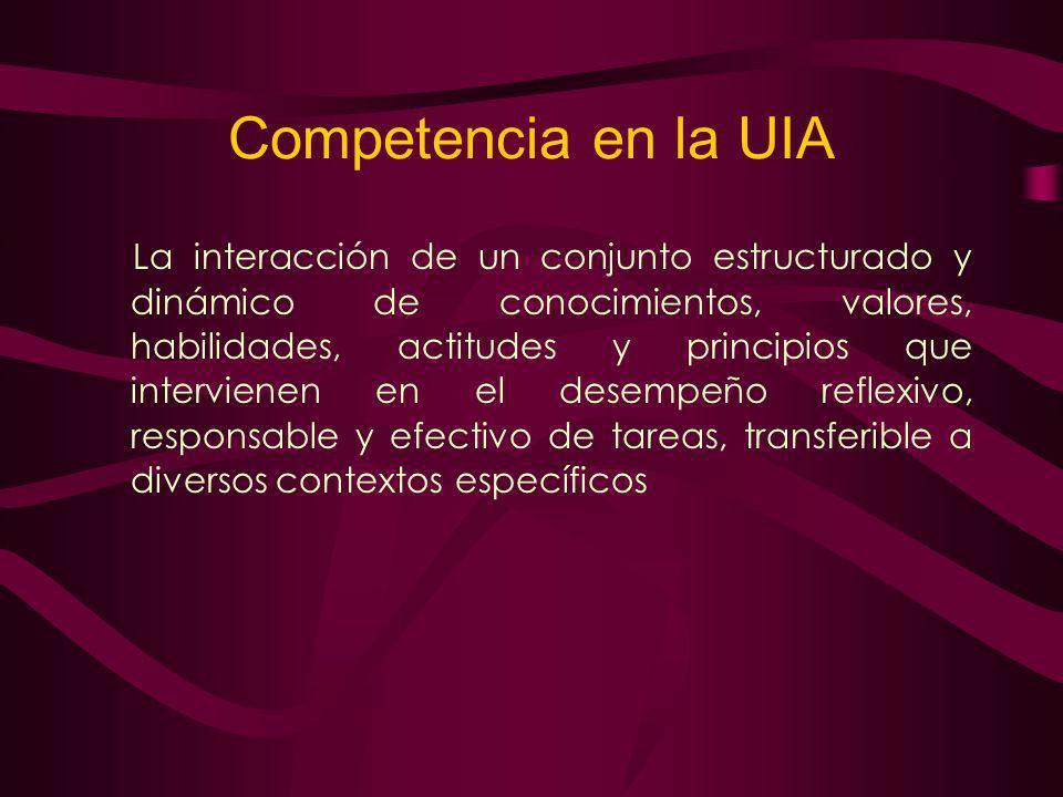 Competencia en la UIA La interacción de un conjunto estructurado y dinámico de conocimientos, valores, habilidades, actitudes y principios que intervi
