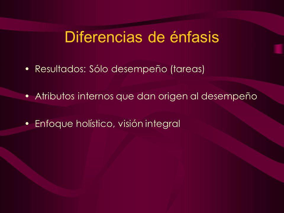 Diferencias de énfasis Resultados: Sólo desempeño (tareas) Atributos internos que dan origen al desempeño Enfoque holístico, visión integral