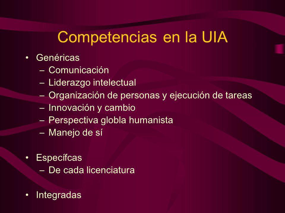 Competencias en la UIA Genéricas –Comunicación –Liderazgo intelectual –Organización de personas y ejecución de tareas –Innovación y cambio –Perspectiv