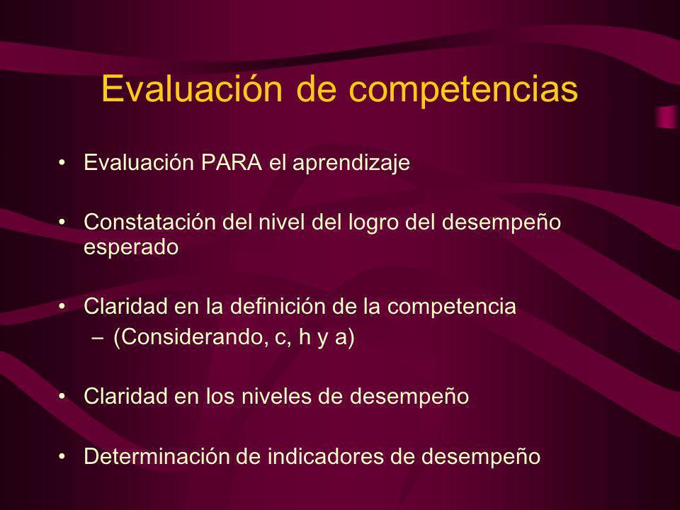 Evaluación de competencias Evaluación PARA el aprendizaje Constatación del nivel del logro del desempeño esperado Claridad en la definición de la comp