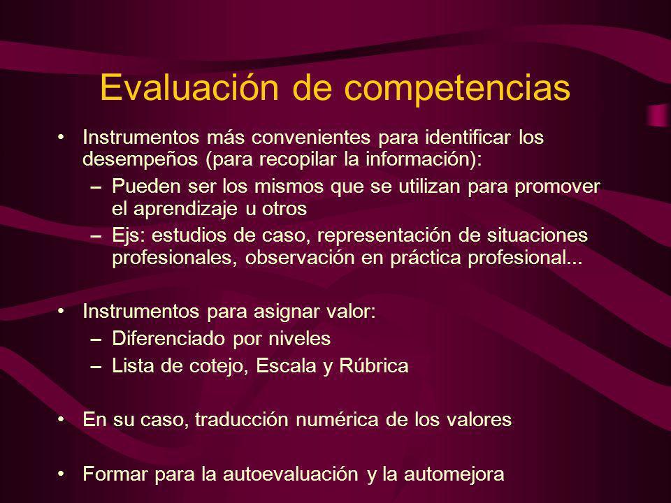 Evaluación de competencias Instrumentos más convenientes para identificar los desempeños (para recopilar la información): –Pueden ser los mismos que s