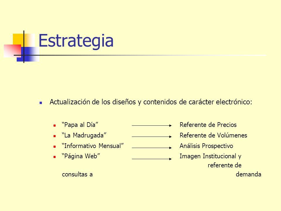Estrategia Actualización de los diseños y contenidos de carácter electrónico: Papa al DíaReferente de Precios La MadrugadaReferente de Volúmenes Infor