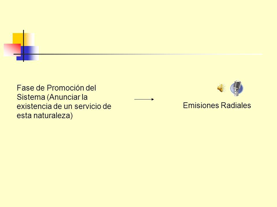 Fase de Promoción del Sistema (Anunciar la existencia de un servicio de esta naturaleza) Emisiones Radiales