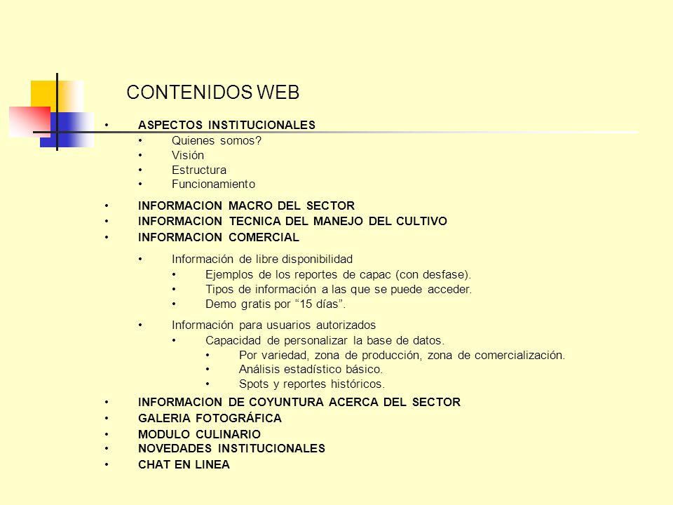 CONTENIDOS WEB ASPECTOS INSTITUCIONALES Quienes somos? Visión Estructura Funcionamiento INFORMACION MACRO DEL SECTOR INFORMACION TECNICA DEL MANEJO DE
