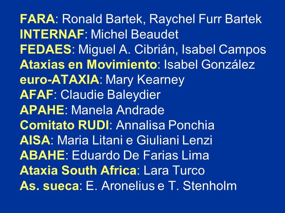 FARA: Ronald Bartek, Raychel Furr Bartek INTERNAF: Michel Beaudet FEDAES: Miguel A. Cibrián, Isabel Campos Ataxias en Movimiento: Isabel González euro